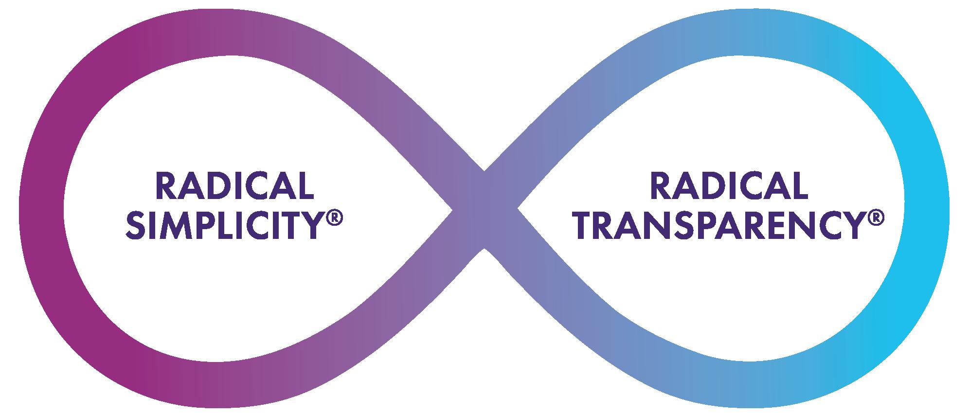 Radical Simplicity® + Radical Transparency®
